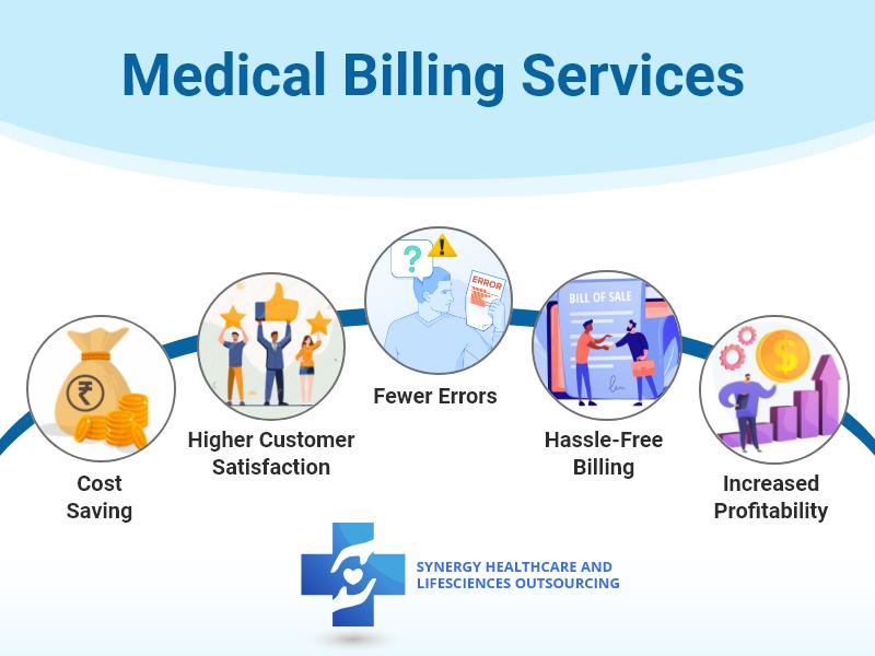Medical Billing Services - Leading Medical Billing Outsourcing